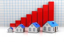 Growth price of houses